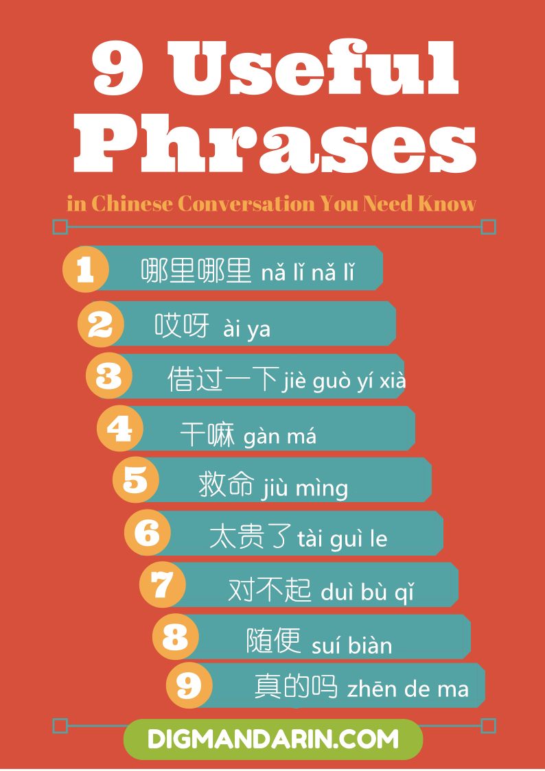 common chinese phrases