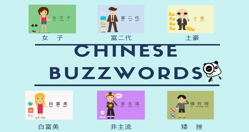 Popular Chinese Words