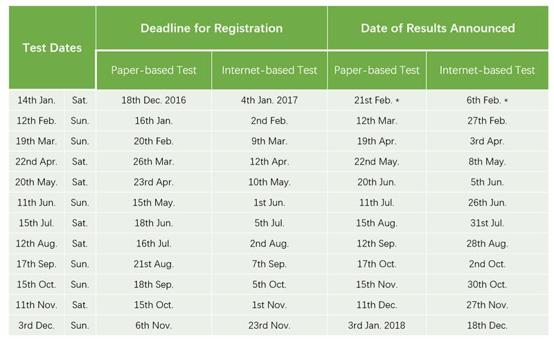 hsk-test-dates