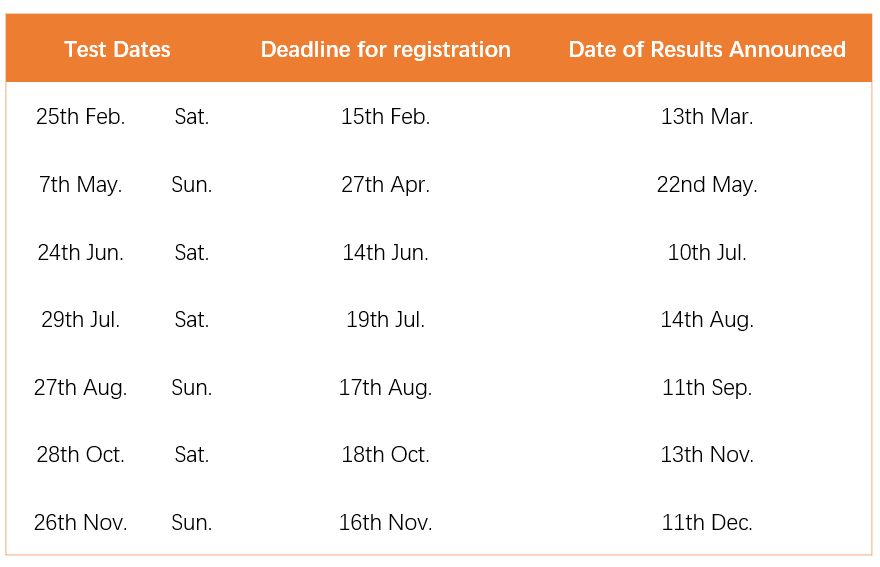 newly-added-hsk-dates