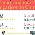 """越来越"" (yuè Lái Yuè) VS ""越…越…"" (yuè…yuè…): Two Similar Phrases But With Different Uses"