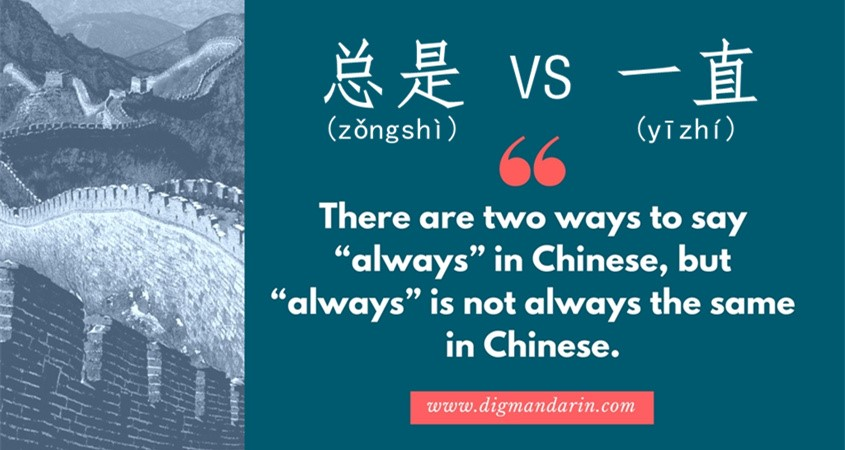 "总是 VS 一直: ""Always"" Is Not Always The Same In Chinese"