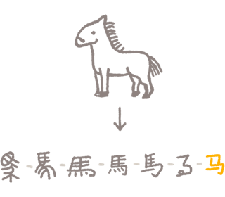 horse in chinese