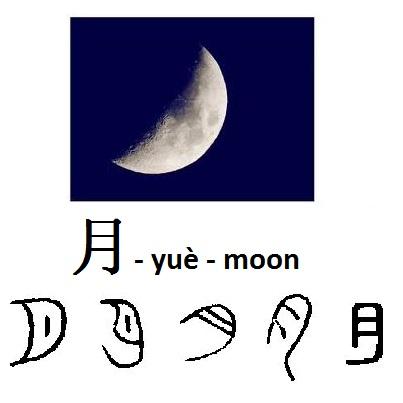 "Mid-autumn festival ""yue"""