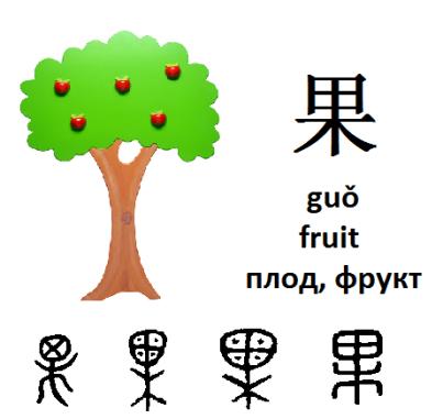 """mid-autumn festival """"guo"""""""