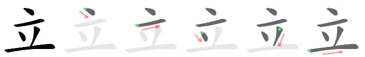 Chinese stroke order: top to bottom