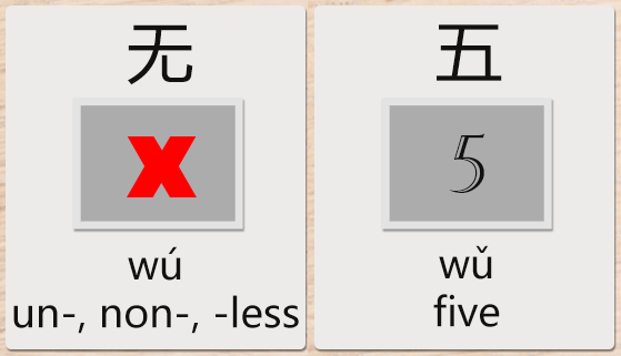 wu in Chinese