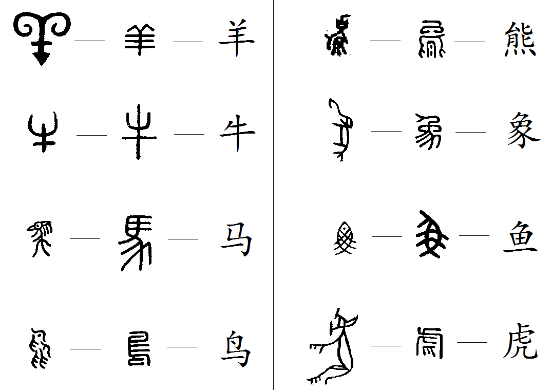 animals chinese characters