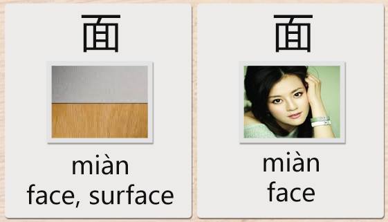 face in Chinese