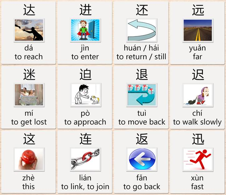 walk chinese characters