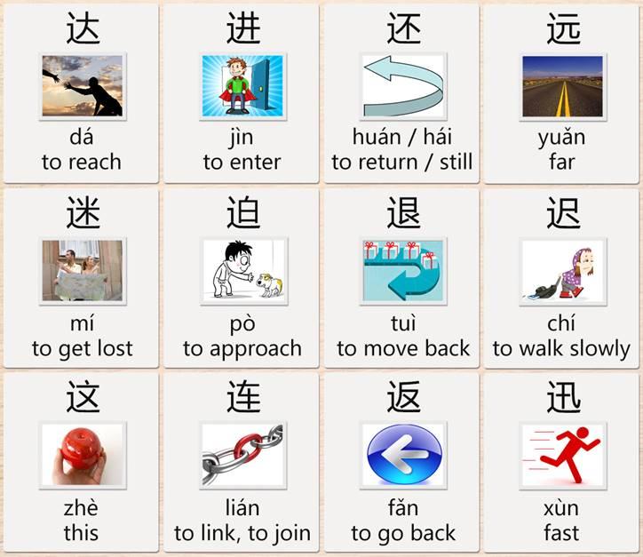 walk chinese characters