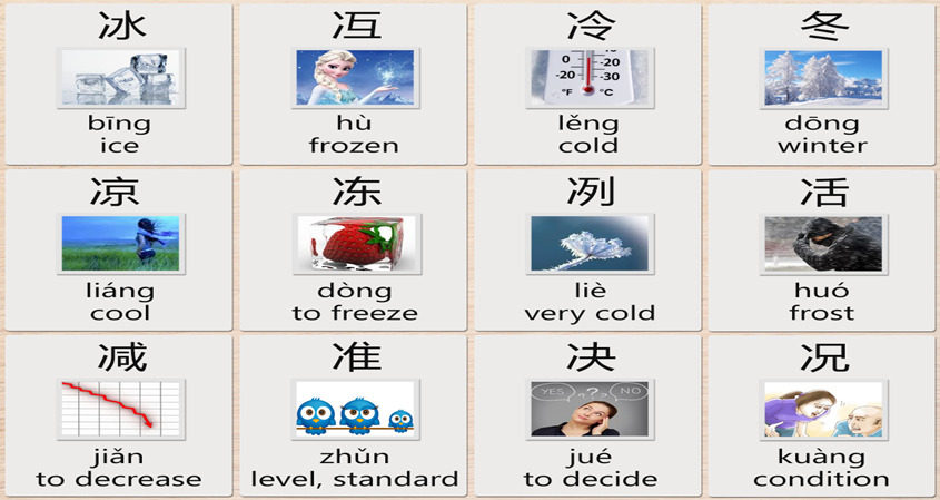 "Learn More ""Ice"" Radical Related Chinese Characters"