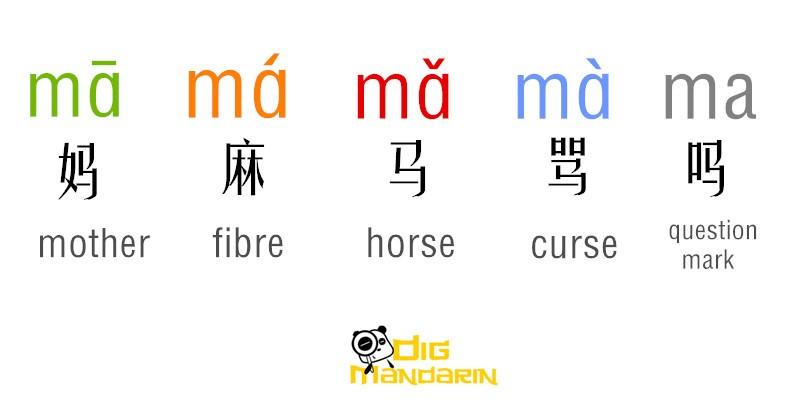 chinese pronunciation tones