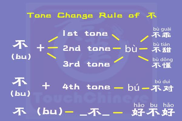 tone-rules-bu