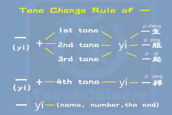 tone-rules-yi