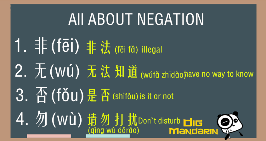 negation in chinese
