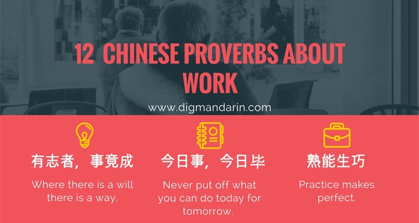 Chinese Proverbs About Work