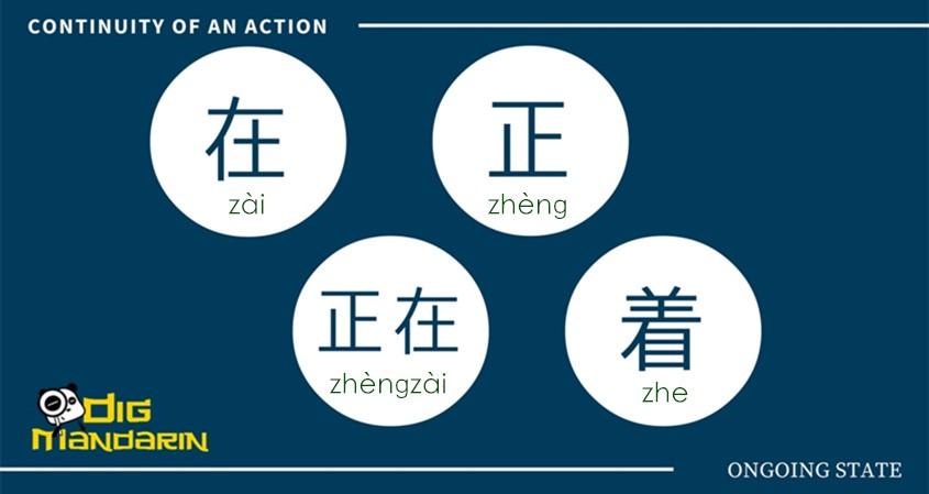 Zhengzaizhe