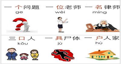 measure words part 1_s