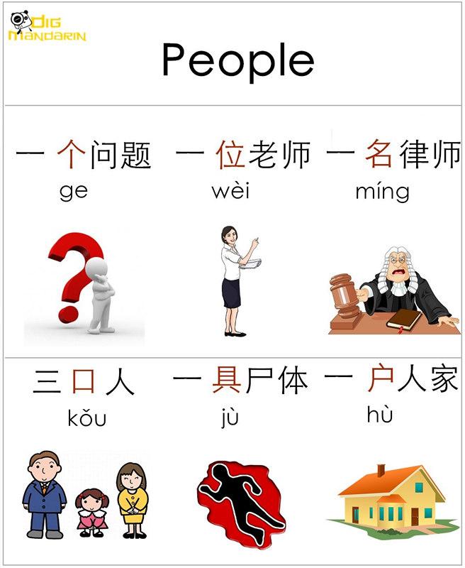 measure words people