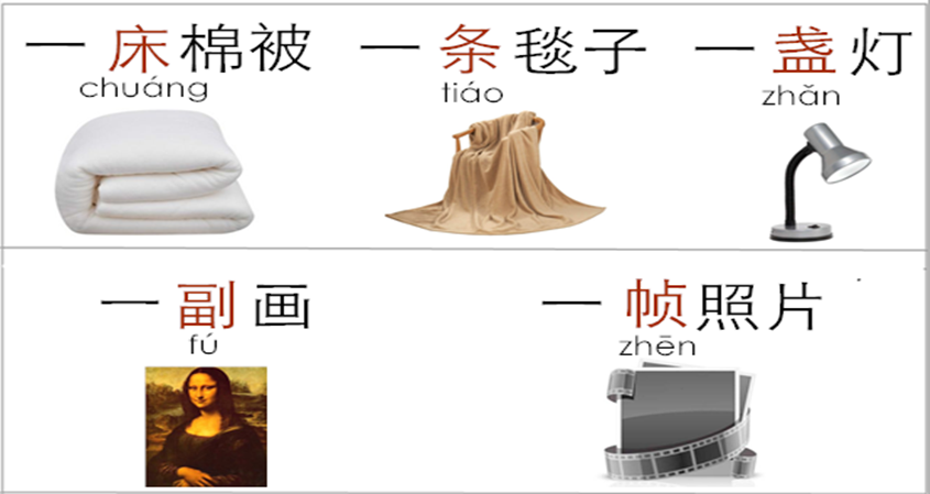 Chinese Measure Words (Part 4): Foods, Household Items, Clothing