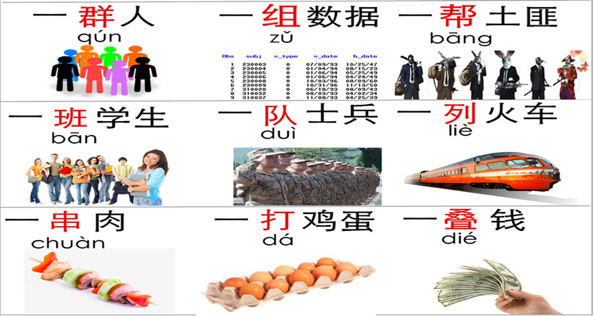 Chinese Measure Words (Part 5): Pairs, Groups, Collections