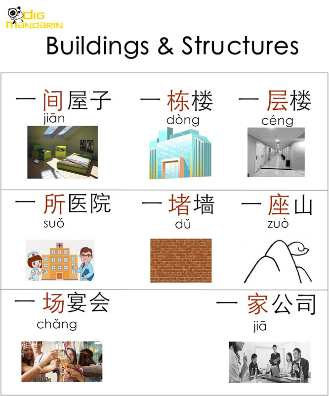 building and structure