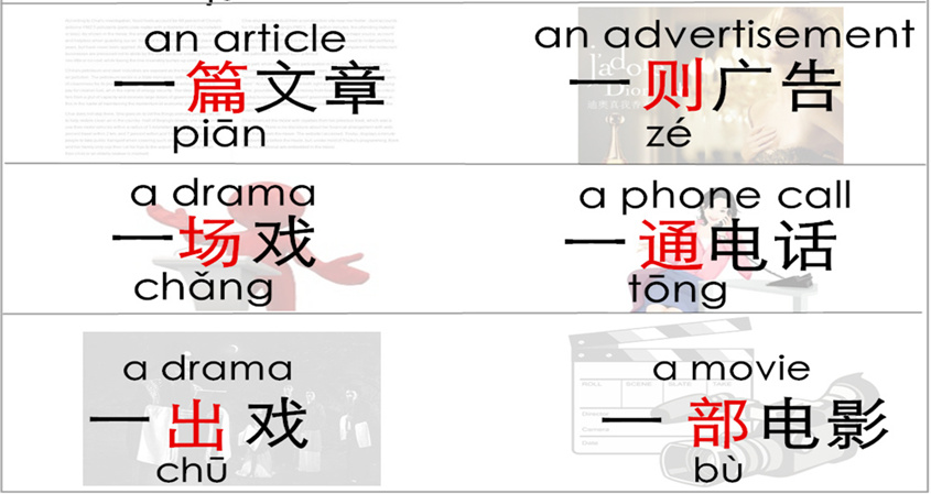 Chinese Measure Words (Part 6): Speech & Writing, Machines & Vehicles