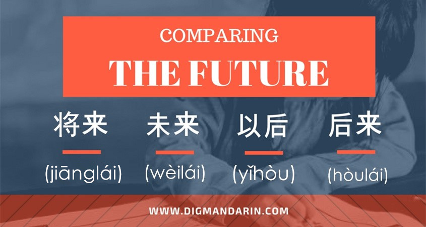 "Comparing 4 Chinese Words That Mean ""the Future"""