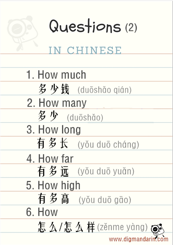 The Summary Of Wh Questions In Chinese